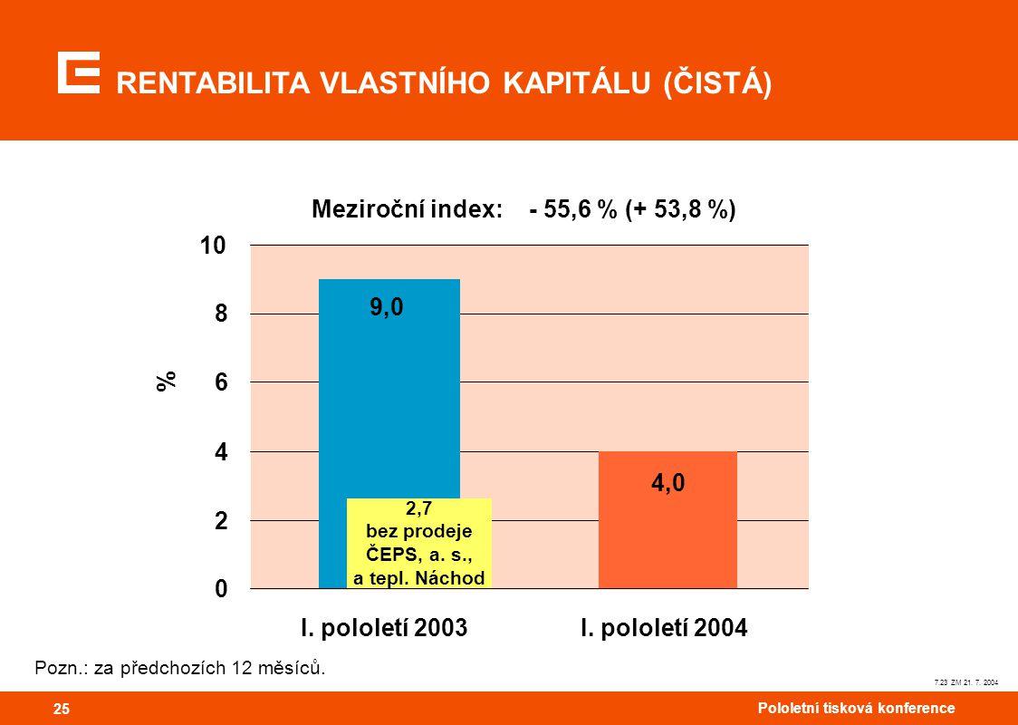 25 Pololetní tisková konference 25 RENTABILITA VLASTNÍHO KAPITÁLU (ČISTÁ) Pozn.: za předchozích 12 měsíců. 7.23 ZM 21. 7. 2004 9,0 4,0 0 2 4 6 8 10 I.