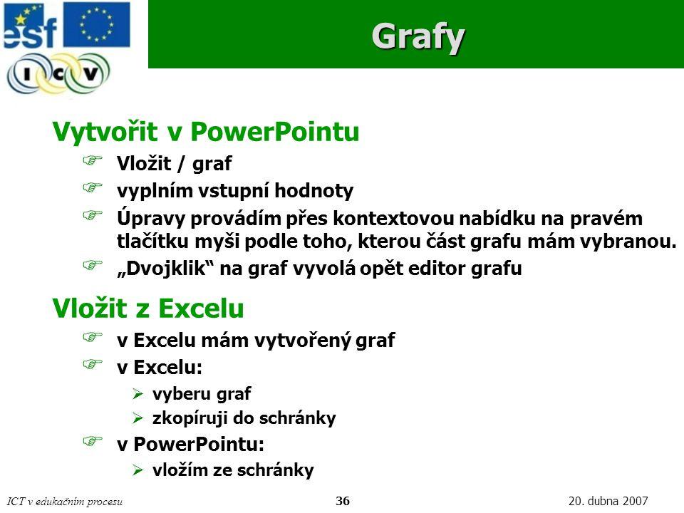 ICT v edukačním procesu3620. dubna 2007Grafy Vytvořit v PowerPointu  Vložit / graf  vyplním vstupní hodnoty  Úpravy provádím přes kontextovou nabíd
