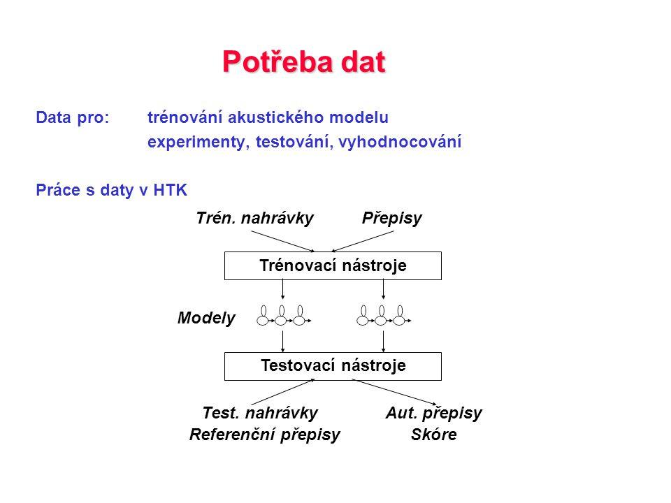 Potřeba dat Data pro:trénování akustického modelu experimenty, testování, vyhodnocování Práce s daty v HTK Trénovací nástroje Trén. nahrávkyPřepisy Mo