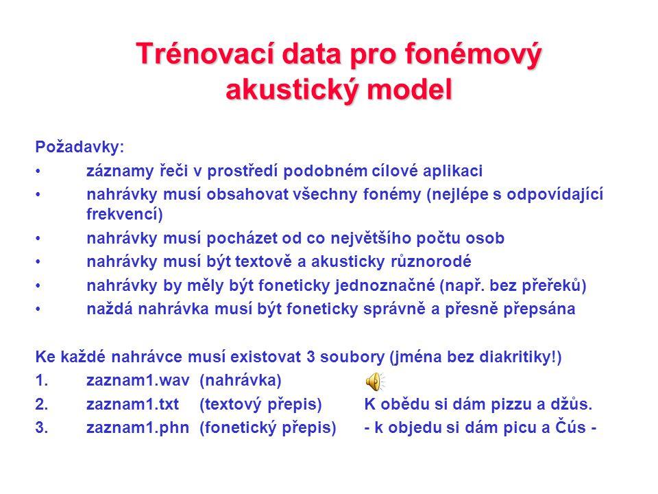Trénovací data pro fonémový akustický model Požadavky: •záznamy řeči v prostředí podobném cílové aplikaci •nahrávky musí obsahovat všechny fonémy (nej