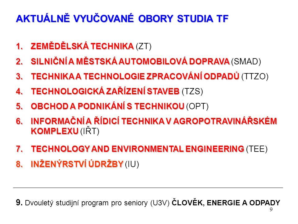 20 Kontaktní adresa: Česká zemědělská univerzita v Praze, Technická fakulta, Kamýcká 129, 165 21 Praha - Suchdol.