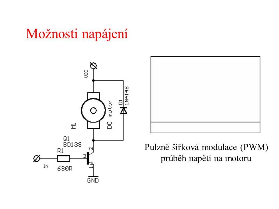 Možnosti napájení Pulzně šířková modulace (PWM) průběh napětí na motoru