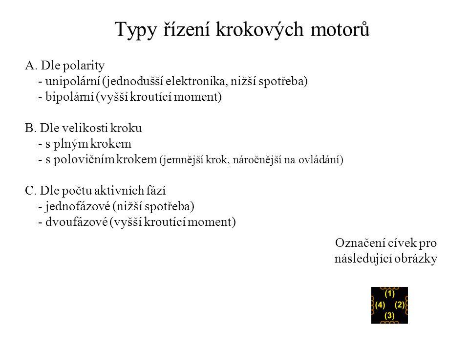Typy řízení krokových motorů A.