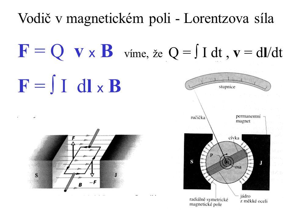 Vodič v magnetickém poli - Lorentzova síla F = Q v x B víme, že Q =  I dt, v = dl/dt F =  I dl x B
