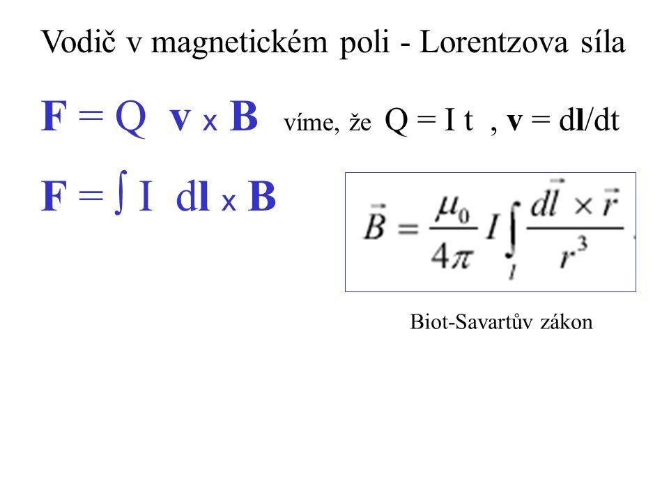 Vodič v magnetickém poli - Lorentzova síla F = Q v x B víme, že Q = I t, v = dl/dt F =  I dl x B Biot-Savartův zákon