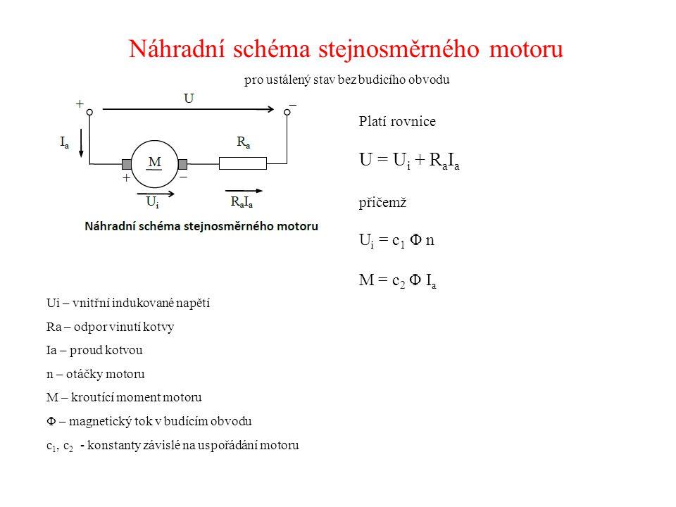 Náhradní schéma stejnosměrného motoru pro ustálený stav bez budicího obvodu Platí rovnice U = U i + R a I a přičemž U i = c 1 Φ n M = c 2 Φ I a Ui – vnitřní indukované napětí Ra – odpor vinutí kotvy Ia – proud kotvou n – otáčky motoru M – kroutící moment motoru Φ – magnetický tok v budícím obvodu c 1, c 2 - konstanty závislé na uspořádání motoru