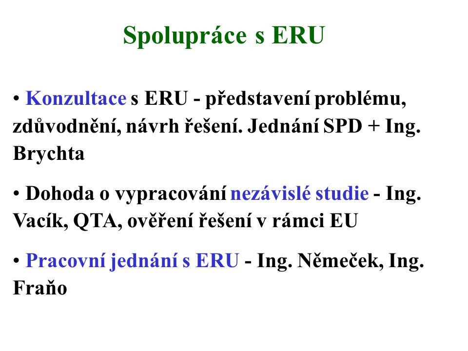 Spolupráce s ERU • Konzultace s ERU - představení problému, zdůvodnění, návrh řešení.