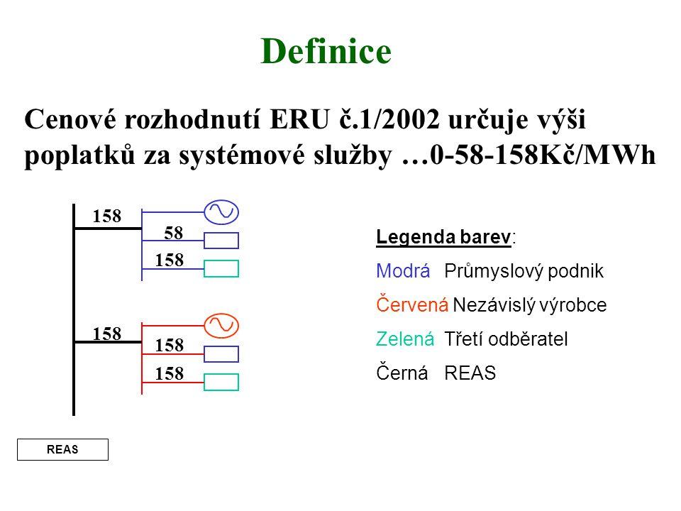 Definice Cenové rozhodnutí ERU č.1/2002 určuje výši poplatků za systémové služby …0-58-158Kč/MWh REAS Legenda barev: ModráPrůmyslový podnik Červená Nezávislý výrobce Zelená Třetí odběratel ČernáREAS 158 58