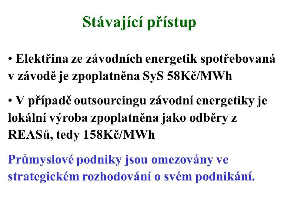 Stávající přístup • Elektřina ze závodních energetik spotřebovaná v závodě je zpoplatněna SyS 58Kč/MWh • V případě outsourcingu závodní energetiky je lokální výroba zpoplatněna jako odběry z REASů, tedy 158Kč/MWh Průmyslové podniky jsou omezovány ve strategickém rozhodování o svém podnikání.