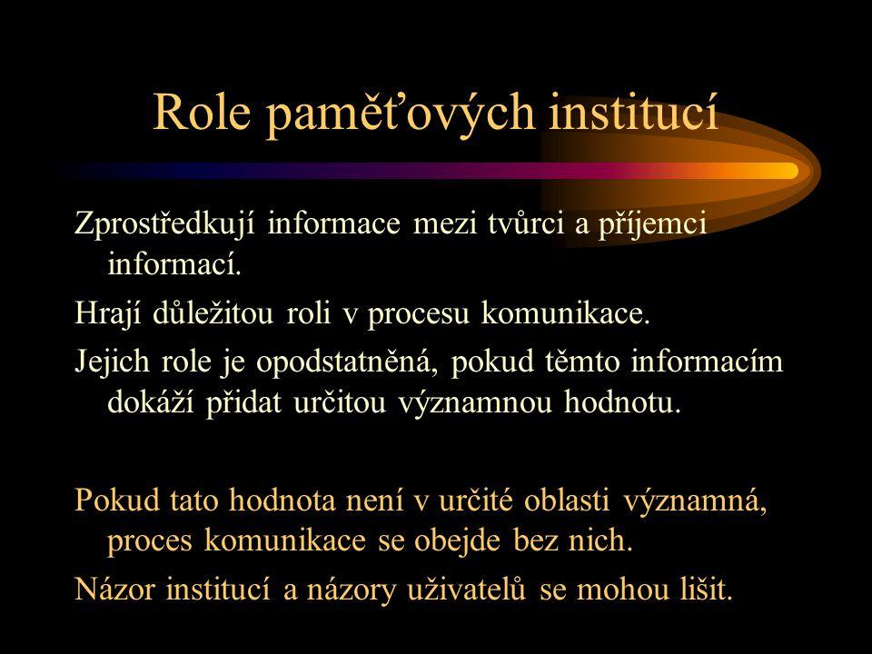 MuzeumDomov Izolovaná fyzická prostředí Omezená dokumentace Pouze názor kurátora, resp.