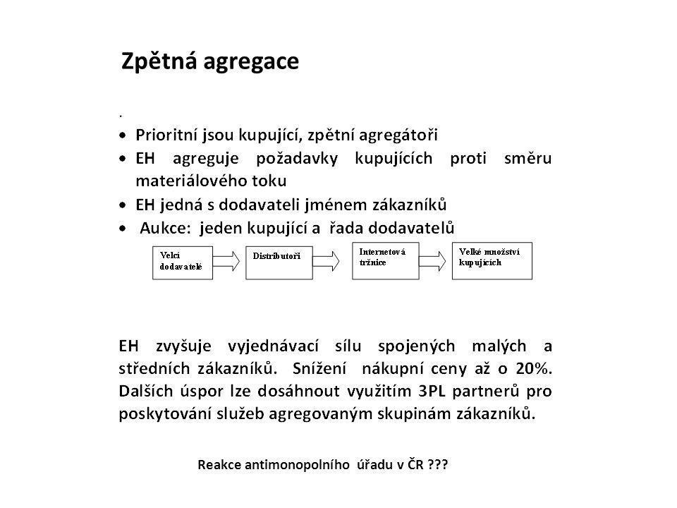 Zpětná agregace Reakce antimonopolního úřadu v ČR ???
