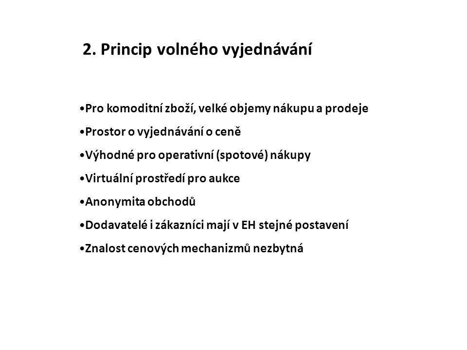 2. Princip volného vyjednávání •Pro komoditní zboží, velké objemy nákupu a prodeje •Prostor o vyjednávání o ceně •Výhodné pro operativní (spotové) nák
