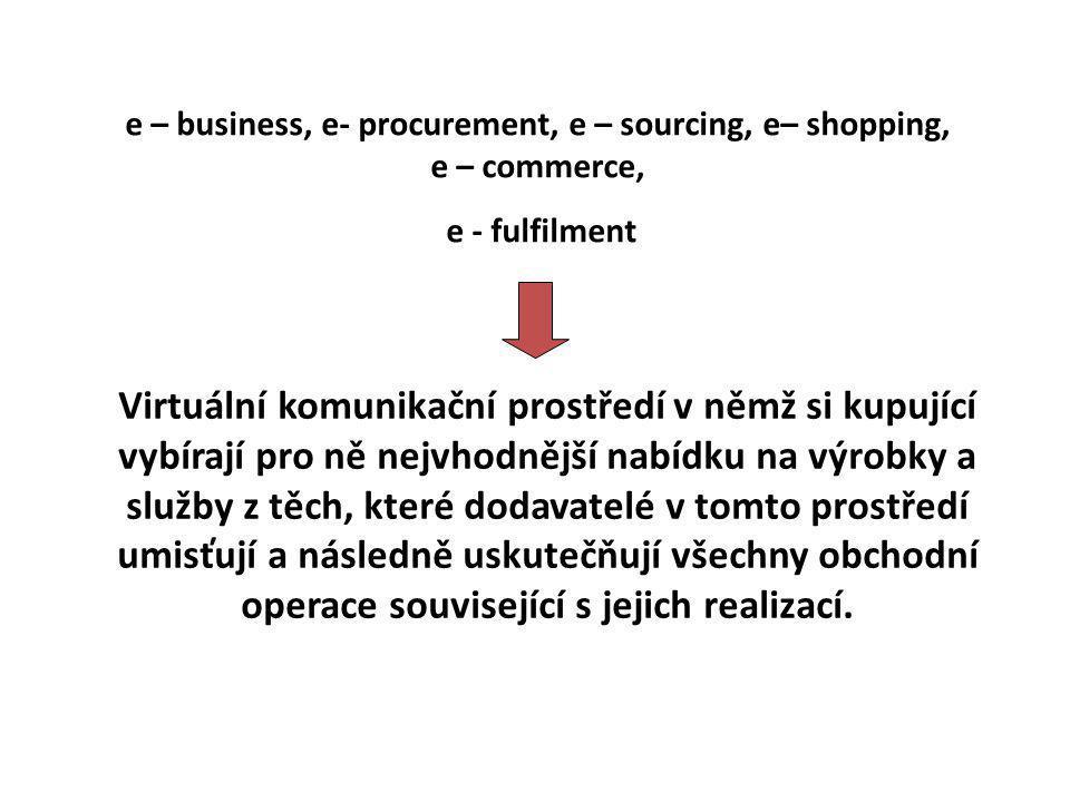 e – business, e- procurement, e – sourcing, e– shopping, e – commerce, e - fulfilment Virtuální komunikační prostředí v němž si kupující vybírají pro