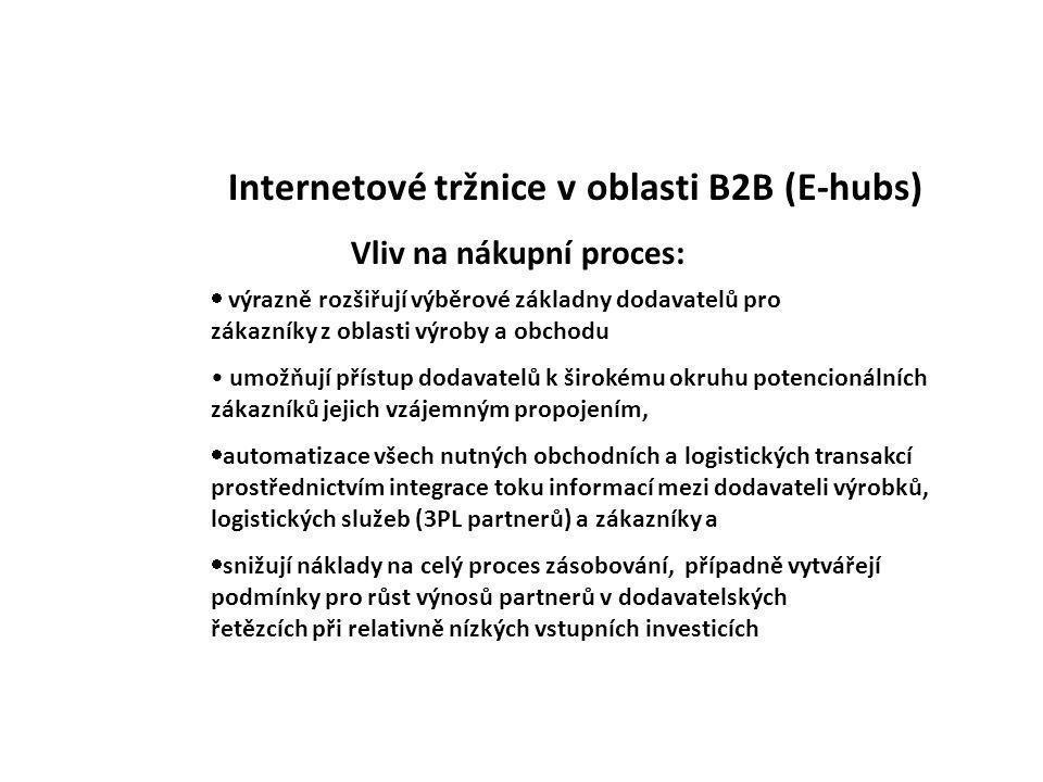 Internetové tržnice v oblasti B2B (E-hubs)  snižují náklady na celý proces zásobování, případně vytvářejí podmínky pro růst výnosů partnerů v dodavat