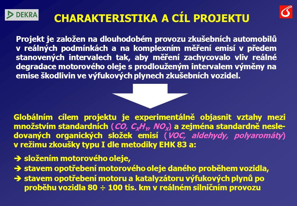 CHARAKTERISTIKA A CÍL PROJEKTU Projekt je založen na dlouhodobém provozu zkušebních automobilů v reálných podmínkách a na komplexním měření emisí v předem stanovených intervalech tak, aby měření zachycovalo vliv reálné degradace motorového oleje s prodlouženým intervalem výměny na emise škodlivin ve výfukových plynech zkušebních vozidel.