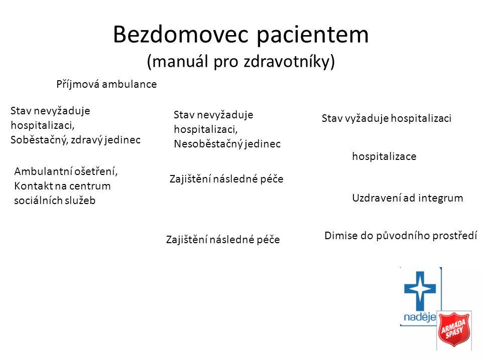 Bezdomovec pacientem (manuál pro zdravotníky) Příjmová ambulance Stav nevyžaduje hospitalizaci, Soběstačný, zdravý jedinec Ambulantní ošetření, Kontak