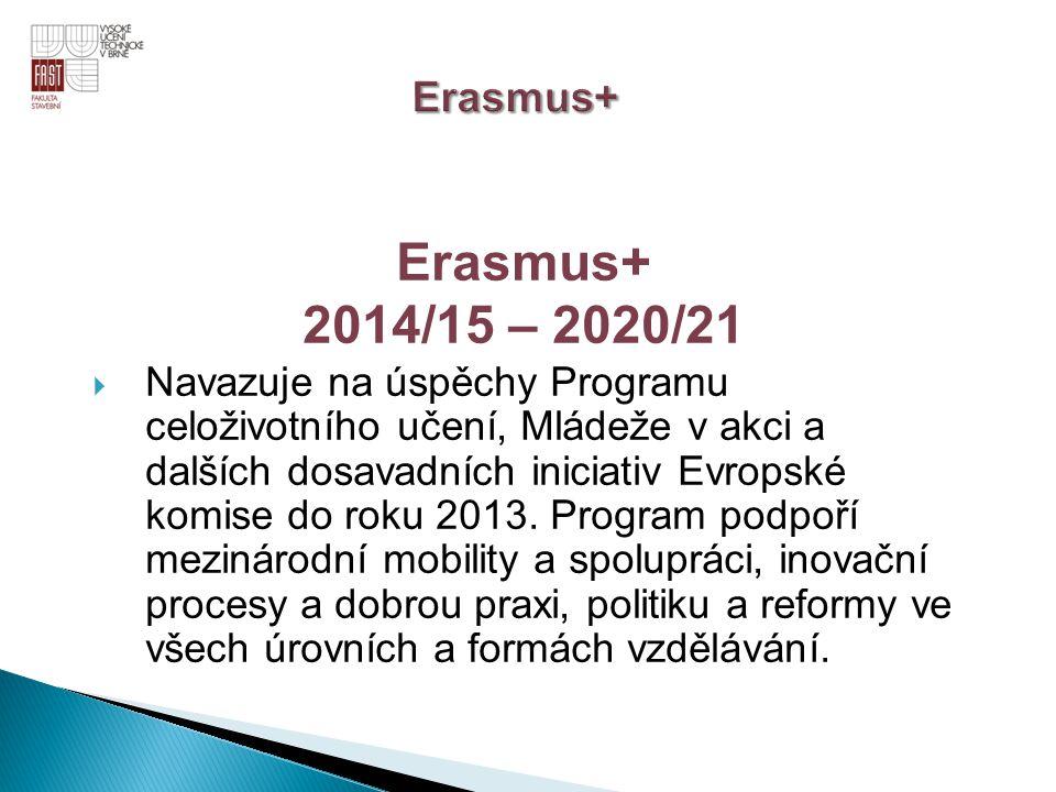 Erasmus+ 2014/15 – 2020/21  Navazuje na úspěchy Programu celoživotního učení, Mládeže v akci a dalších dosavadních iniciativ Evropské komise do roku