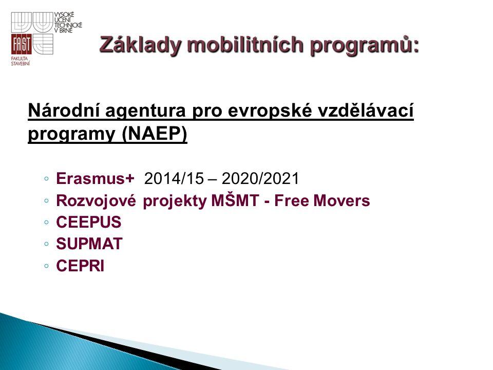 Národní agentura pro evropské vzdělávací programy (NAEP) ◦ Erasmus+ 2014/15 – 2020/2021 ◦ Rozvojové projekty MŠMT - Free Movers ◦ CEEPUS ◦ SUPMAT ◦ CE