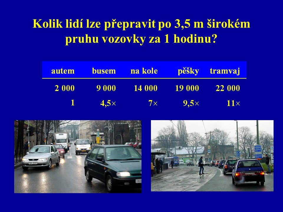 Společný provoz s chodci jen tam, kde je to vhodné Olomouc, Čechovy a Smeta- novy sady, alternativa ke tř.