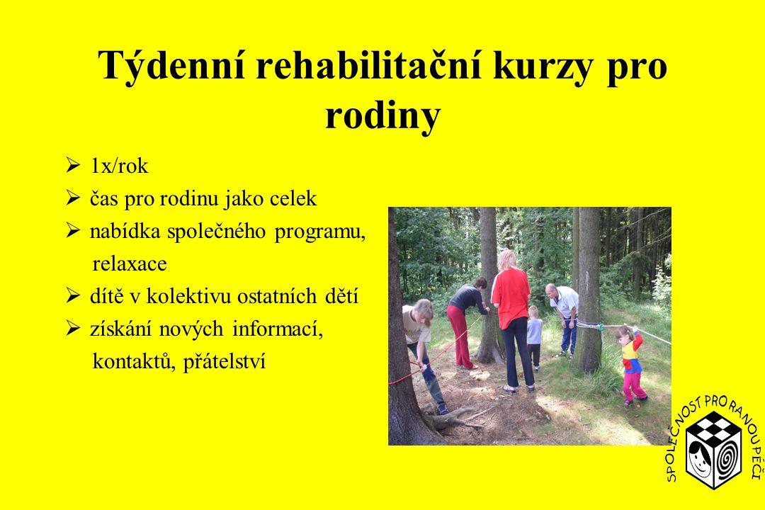 Týdenní rehabilitační kurzy pro rodiny  1x/rok  čas pro rodinu jako celek  nabídka společného programu, relaxace  dítě v kolektivu ostatních dětí  získání nových informací, kontaktů, přátelství