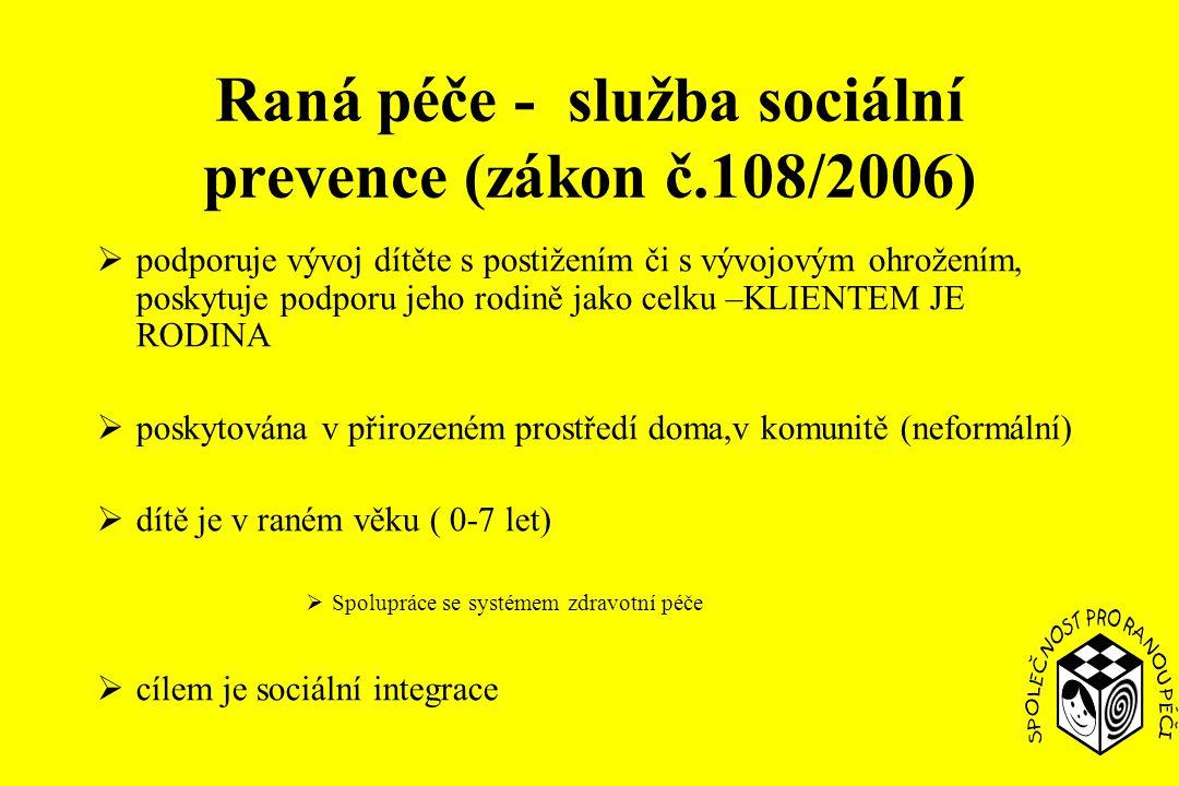 Raná péče - služba sociální prevence (zákon č.108/2006)  podporuje vývoj dítěte s postižením či s vývojovým ohrožením, poskytuje podporu jeho rodině jako celku –KLIENTEM JE RODINA  poskytována v přirozeném prostředí doma,v komunitě (neformální)  dítě je v raném věku ( 0-7 let)  Spolupráce se systémem zdravotní péče  cílem je sociální integrace