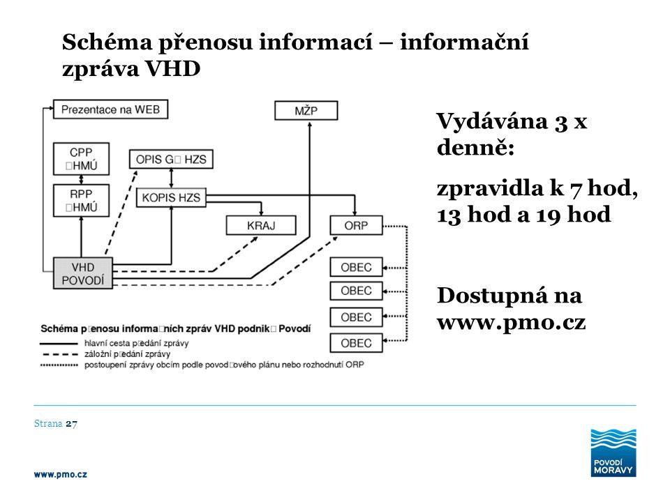 Strana 27 Schéma přenosu informací – informační zpráva VHD Vydávána 3 x denně: zpravidla k 7 hod, 13 hod a 19 hod Dostupná na www.pmo.cz