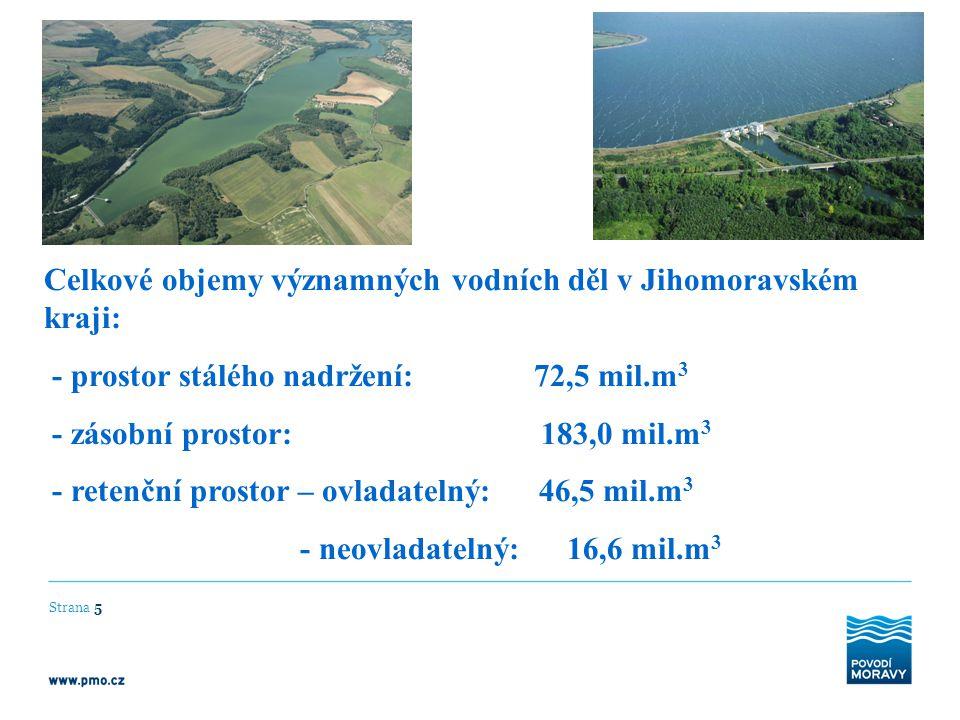 Strana 5 Celkové objemy významných vodních děl v Jihomoravském kraji: - prostor stálého nadržení: 72,5 mil.m 3 - zásobní prostor: 183,0 mil.m 3 - rete