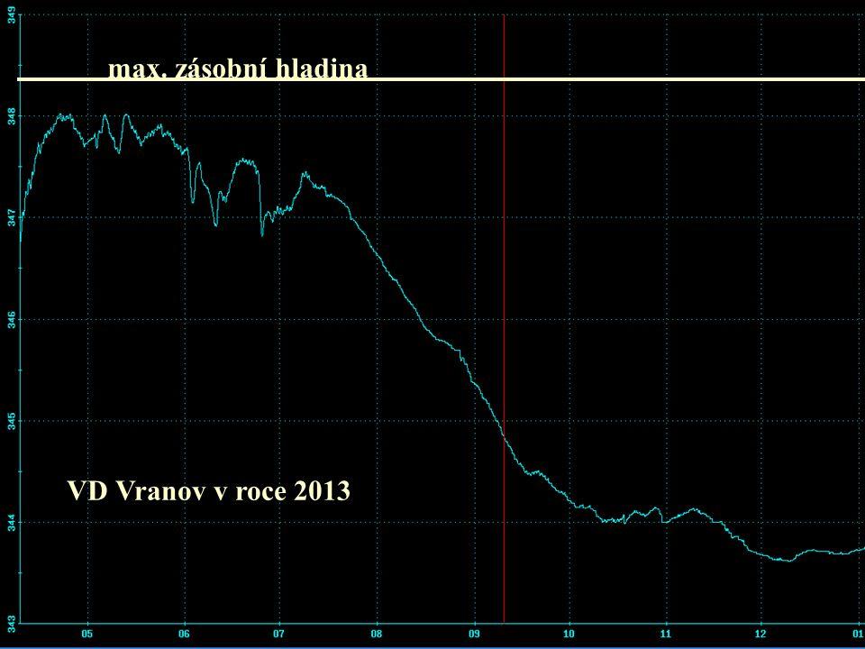 VD Vranov v roce 2013 max. zásobní hladina