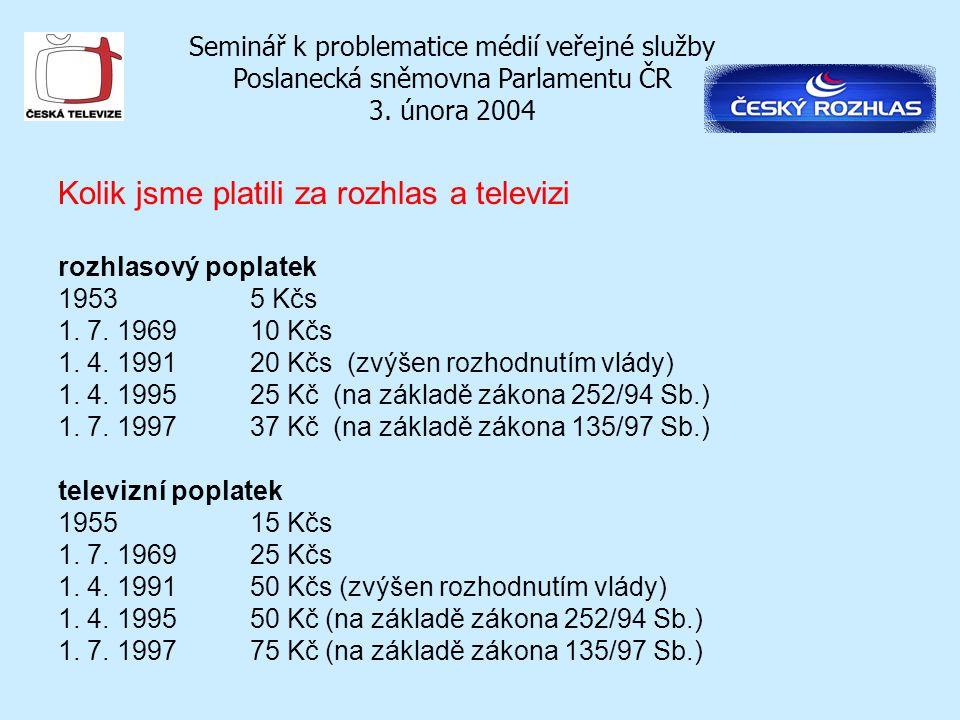Seminář k problematice médií veřejné služby Poslanecká sněmovna Parlamentu ČR 3. února 2004 Kolik jsme platili za rozhlas a televizi rozhlasový poplat