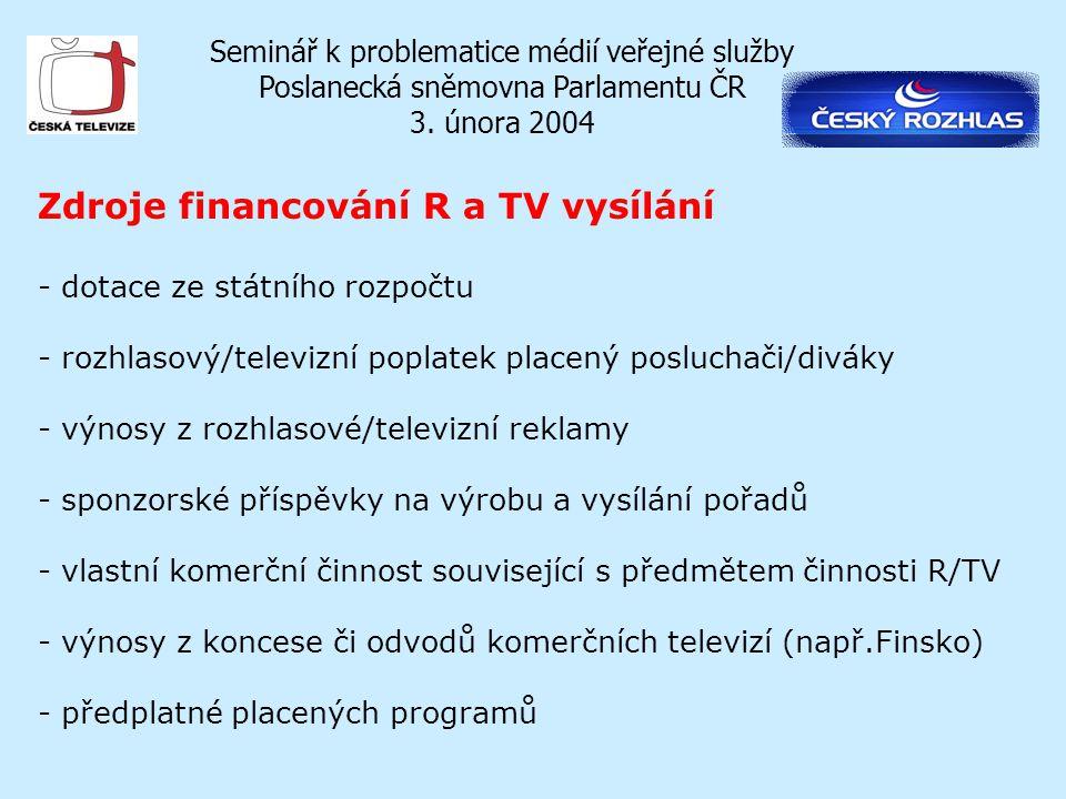 2.Financování médií veřejné služby 2.
