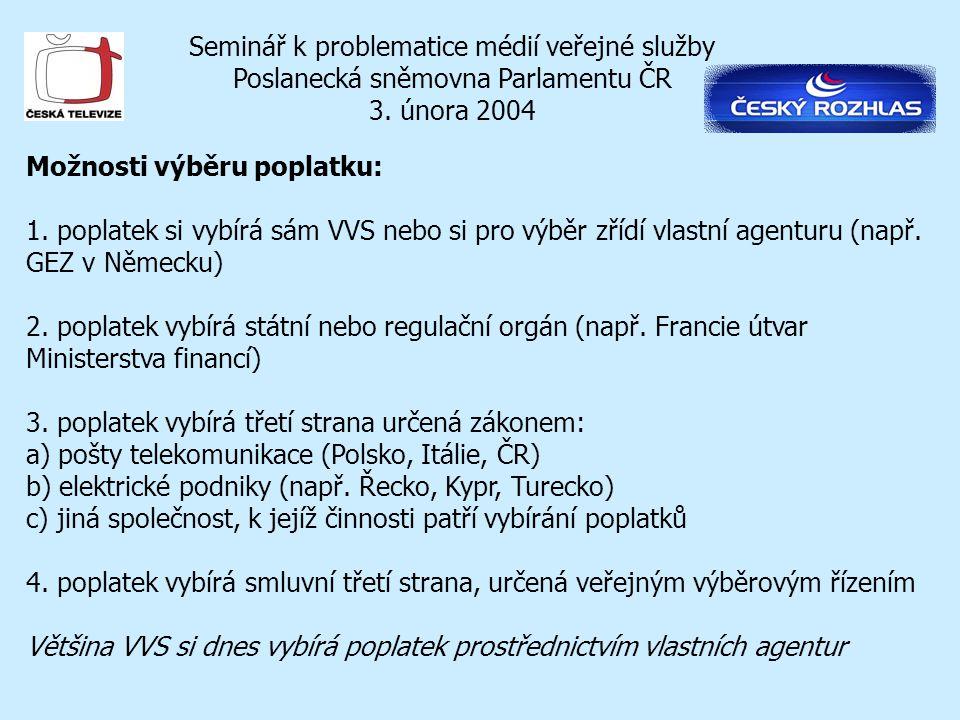 Seminář k problematice médií veřejné služby Poslanecká sněmovna Parlamentu ČR 3. února 2004 Možnosti výběru poplatku: 1. poplatek si vybírá sám VVS ne