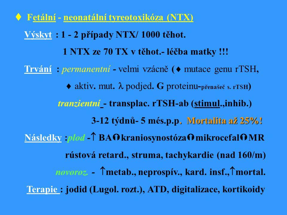 Fetální - neonatální tyreotoxikóza (NTX) Výskyt : 1 - 2 případy NTX/ 1000 těhot.