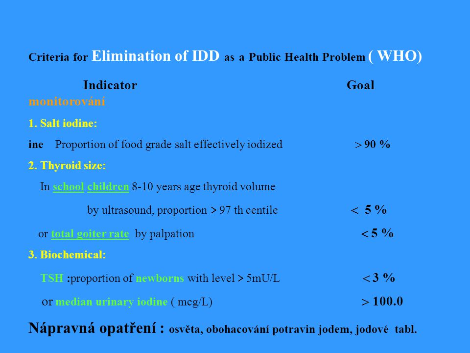 Criteria for Elimination of IDD as a Public Health Problem ( WHO) Indicator Goal monitorování 1. Salt iodine: ine Proportion of food grade salt effect