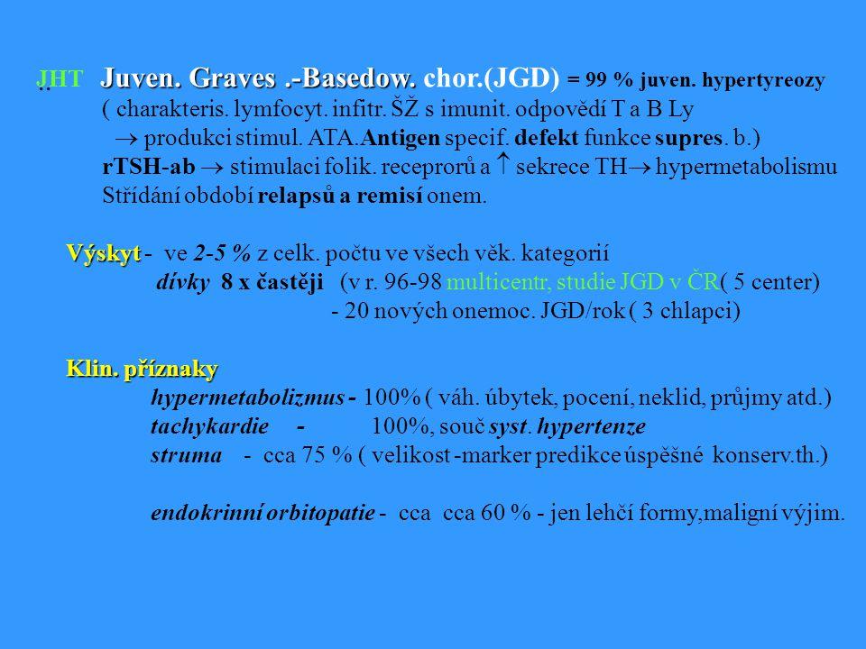 ..Juven. Graves.-Basedow. JHT Juven. Graves.-Basedow.