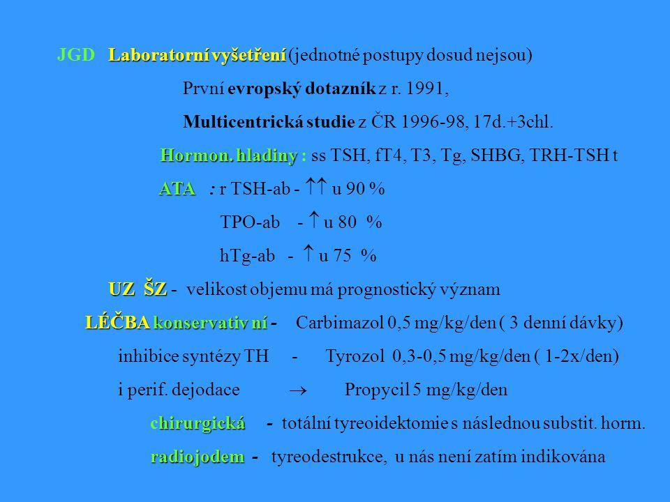 Laboratorní vyšetření JGD Laboratorní vyšetření (jednotné postupy dosud nejsou) První evropský dotazník z r.
