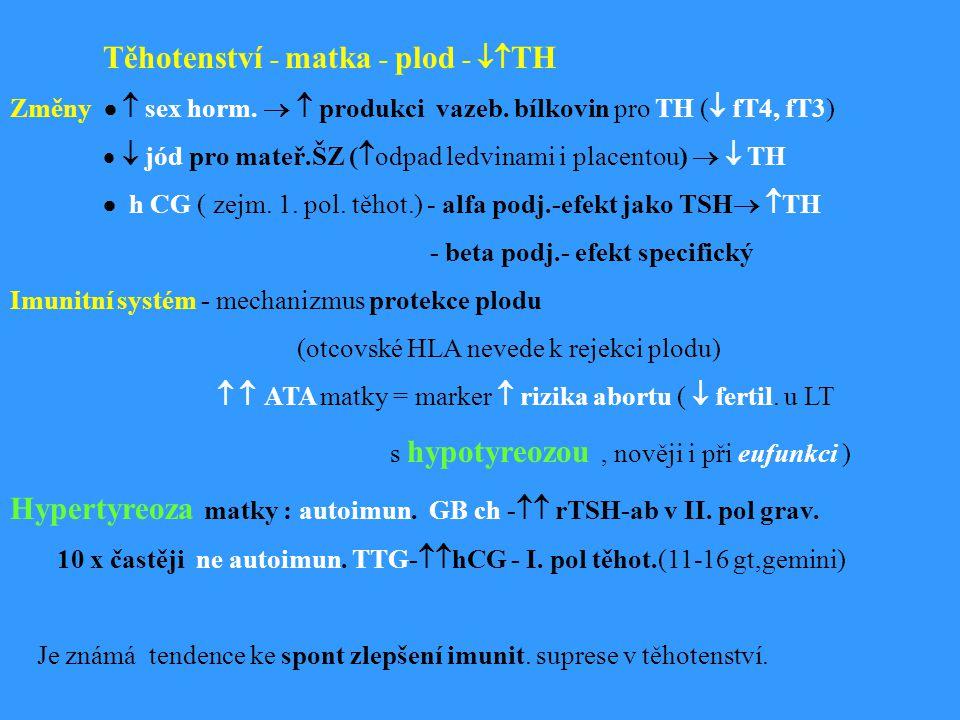Substituce hypotyreozy dle věku - L -T4 Věk L -T4 µg/kg/d ------------------------------------------------------------------------------ novorozenci 10 -15 do 14 dnů p.p.