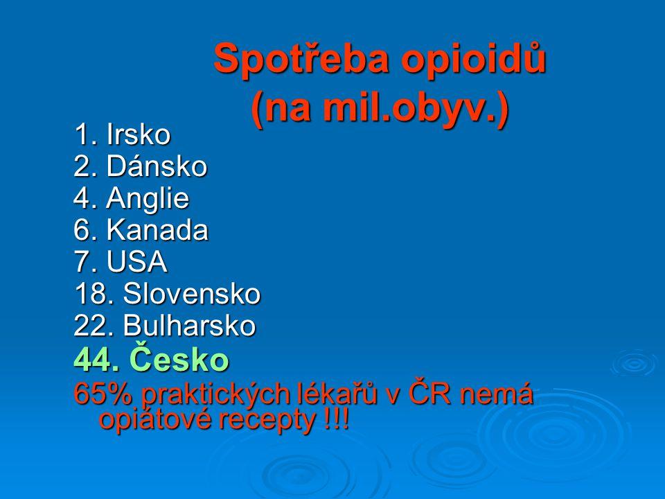 Spotřeba opioidů (na mil.obyv.) 1. Irsko 2. Dánsko 4. Anglie 6. Kanada 7. USA 18. Slovensko 22. Bulharsko 44. Česko 65% praktických lékařů v ČR nemá o