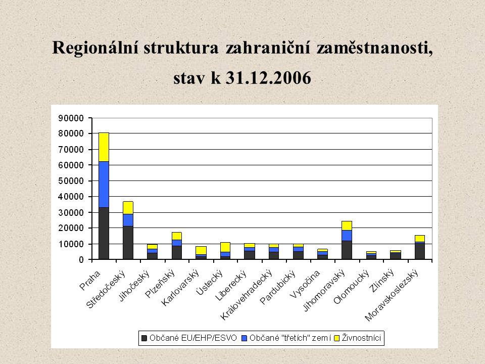 Regionální struktura zahraniční zaměstnanosti, stav k 31.12.2006