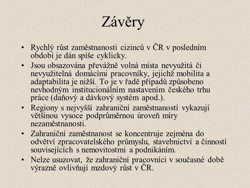Závěry •Rychlý růst zaměstnanosti cizinců v ČR v posledním období je dán spíše cyklicky. •Jsou obsazována převážně volná místa nevyužitá či nevyužitel