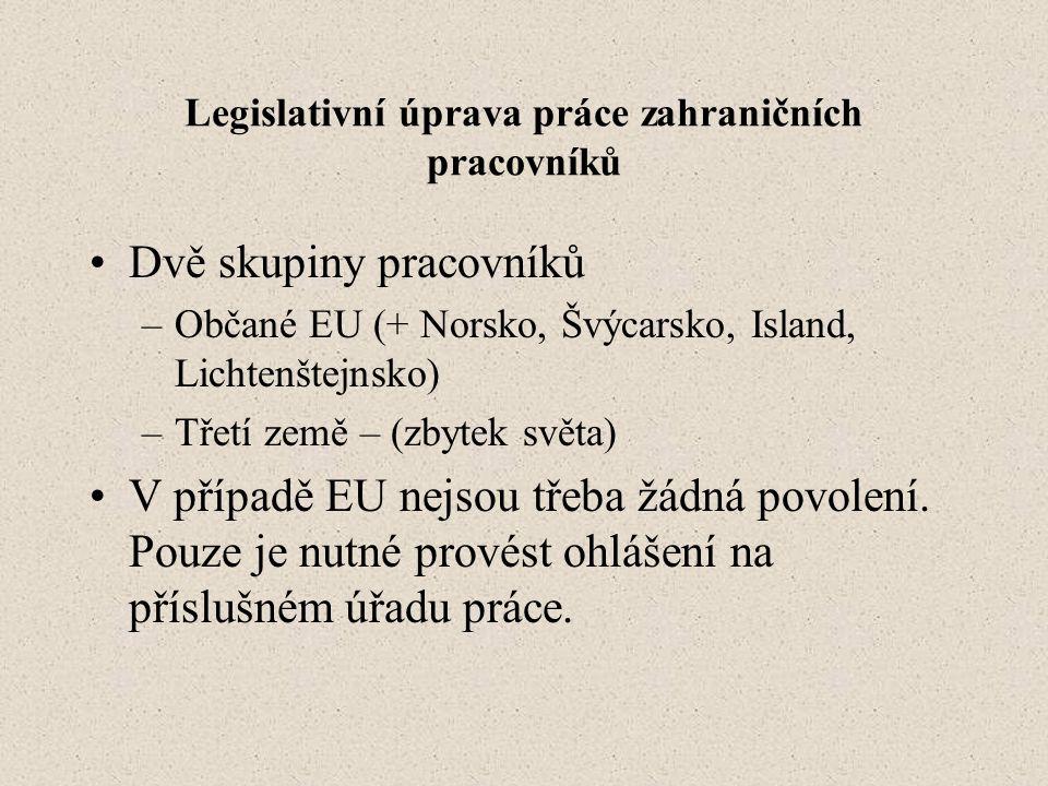 Legislativní úprava práce zahraničních pracovníků •Dvě skupiny pracovníků –Občané EU (+ Norsko, Švýcarsko, Island, Lichtenštejnsko) –Třetí země – (zbytek světa) •V případě EU nejsou třeba žádná povolení.