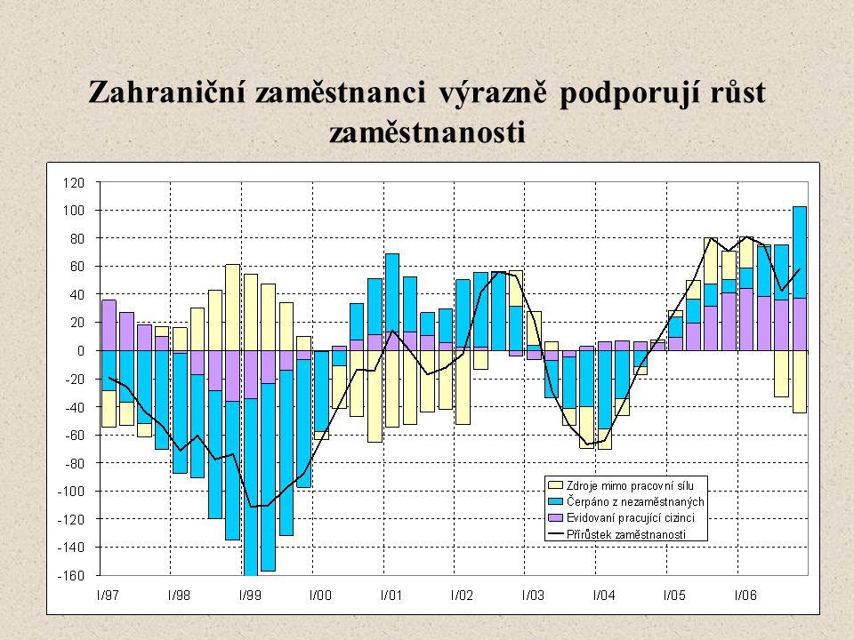 Vztah mezi růstem HDP a počtem zahraničních pracovníků v letech 1997-2006