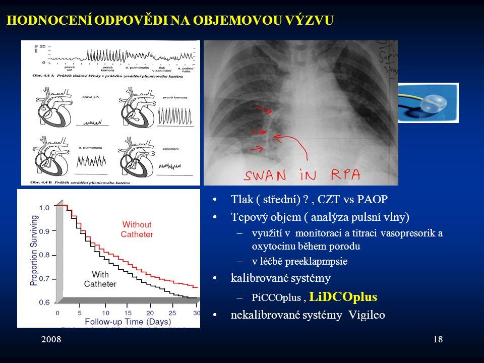 200818 HODNOCENÍ ODPOVĚDI NA OBJEMOVOU VÝZVU •Tlak ( střední) ?, CZT vs PAOP •Tepový objem ( analýza pulsní vlny) –využití v monitoraci a titraci vaso