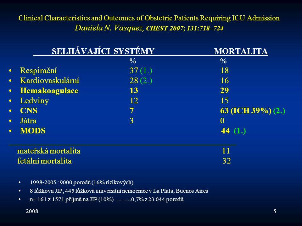 20086 APACHE II skórování Acute Physiology and Chronic Health Evaluation za prvních 24 hospitalizace 1.TK, P (?), dech.