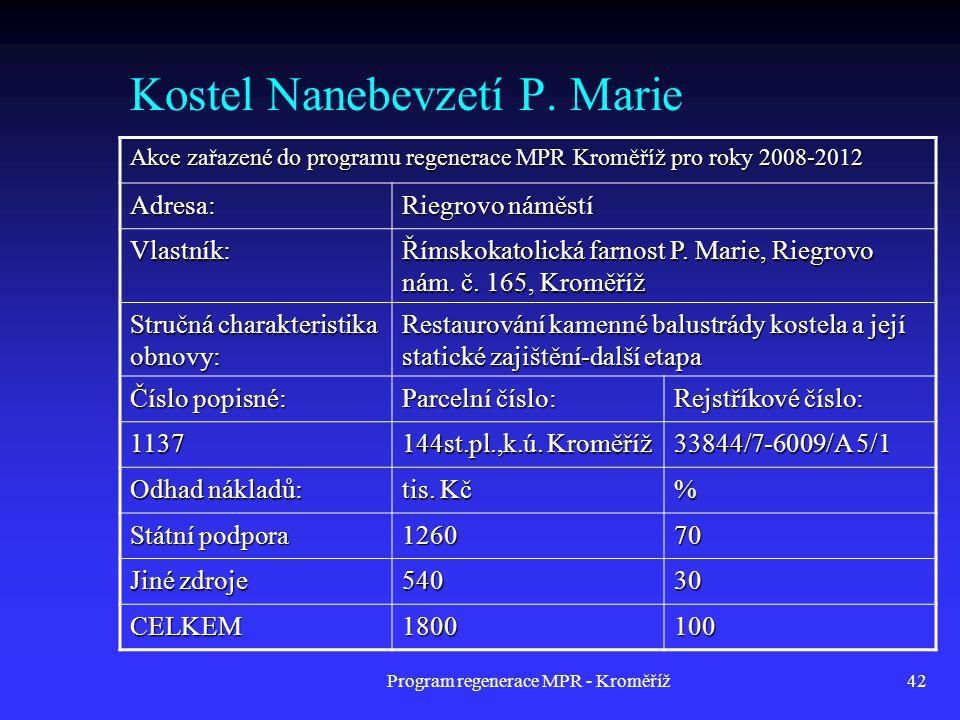 Program regenerace MPR - Kroměříž42 Kostel Nanebevzetí P. Marie Akce zařazené do programu regenerace MPR Kroměříž pro roky 2008-2012 Adresa: Riegrovo