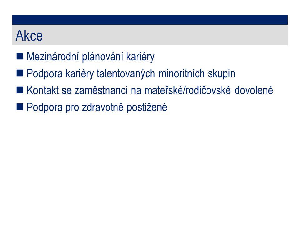 Český imperativ: slaďování práce a soukromí  Změny v organizaci práce v 21.
