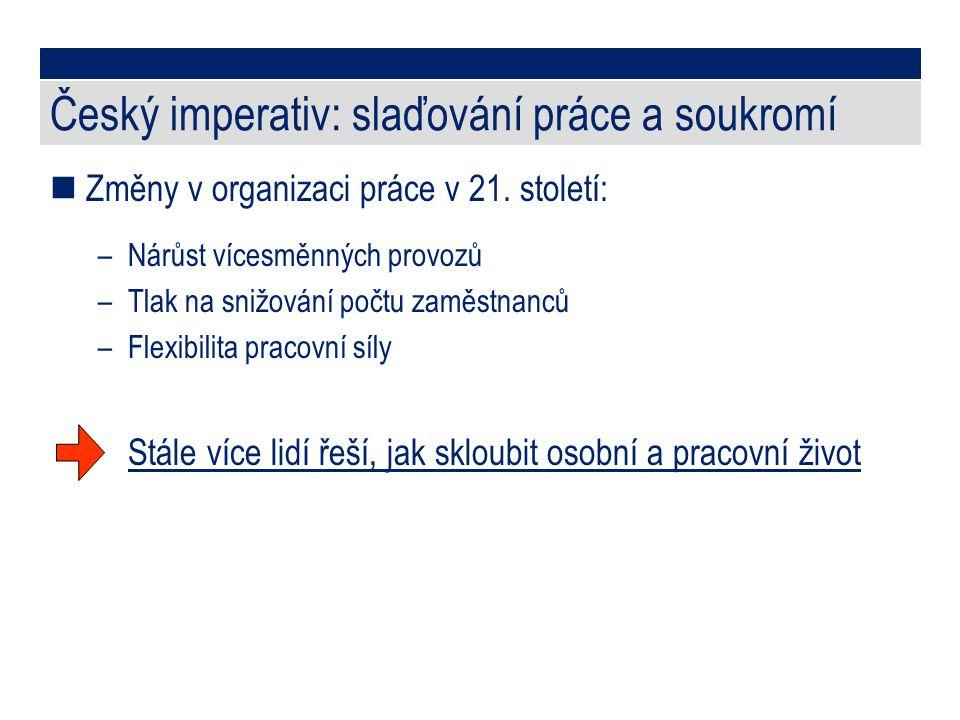 Český imperativ: slaďování práce a soukromí  Změny v organizaci práce v 21. století: –Nárůst vícesměnných provozů –Tlak na snižování počtu zaměstnanc