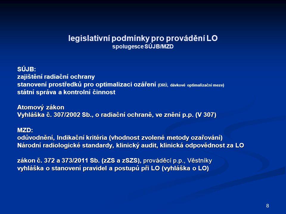 8 legislativní podmínky pro provádění LO spolugesce SÚJB/MZD SÚJB: zajištění radiační ochrany stanovení prostředků pro optimalizaci ozáření (DRÚ, dávk