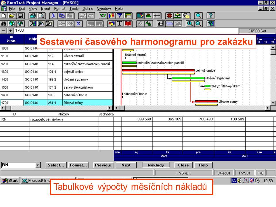 K jediné stavbě lze ihned dohledat veškeré smluvní vztahy podle časových fází řízeného projektu.