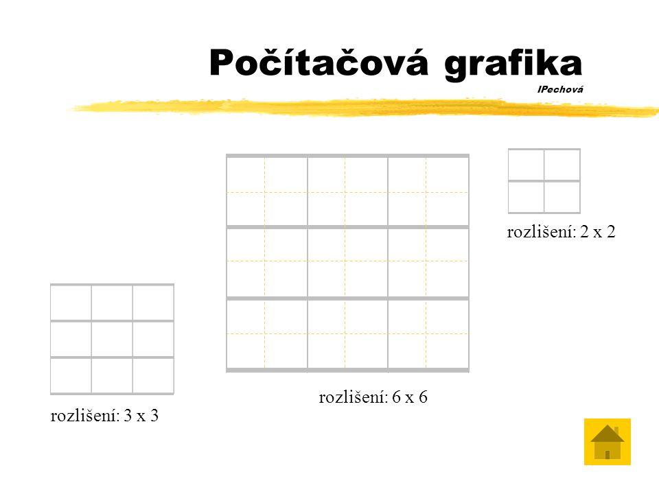 Počítačová grafika IPechová rozlišení: 3 x 3 rozlišení: 6 x 6 rozlišení: 2 x 2