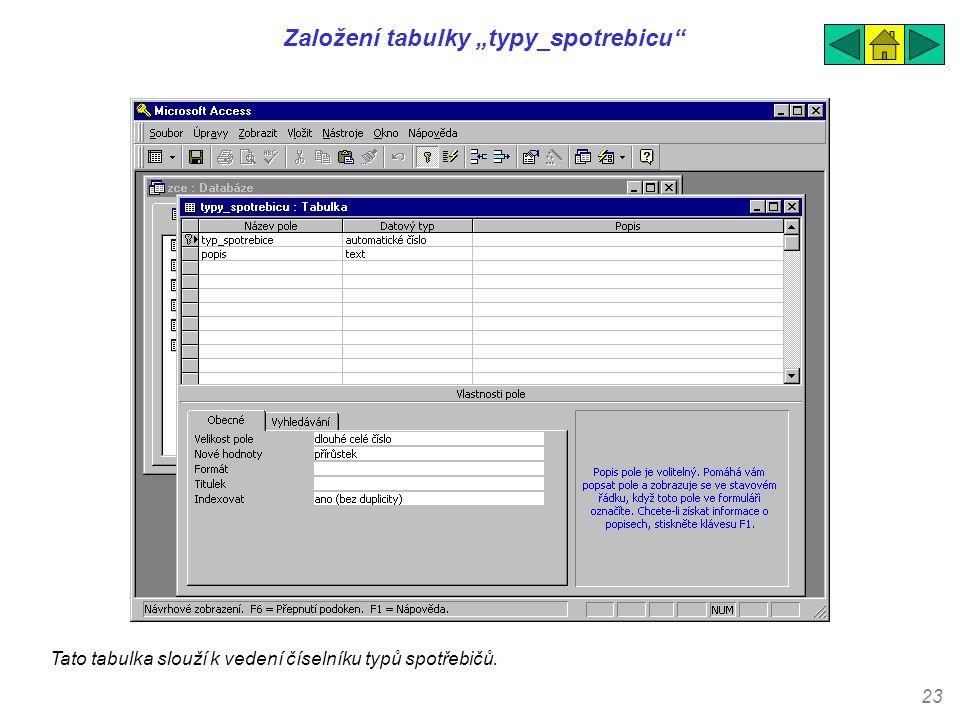 """23 Založení tabulky """"typy_spotrebicu"""" Tato tabulka slouží k vedení číselníku typů spotřebičů."""
